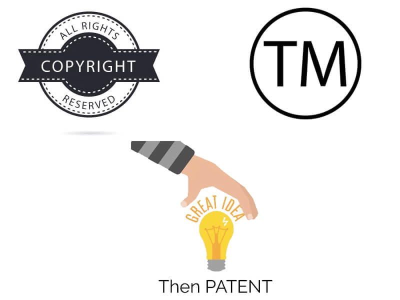 Copyright vs Trademark vs Patent